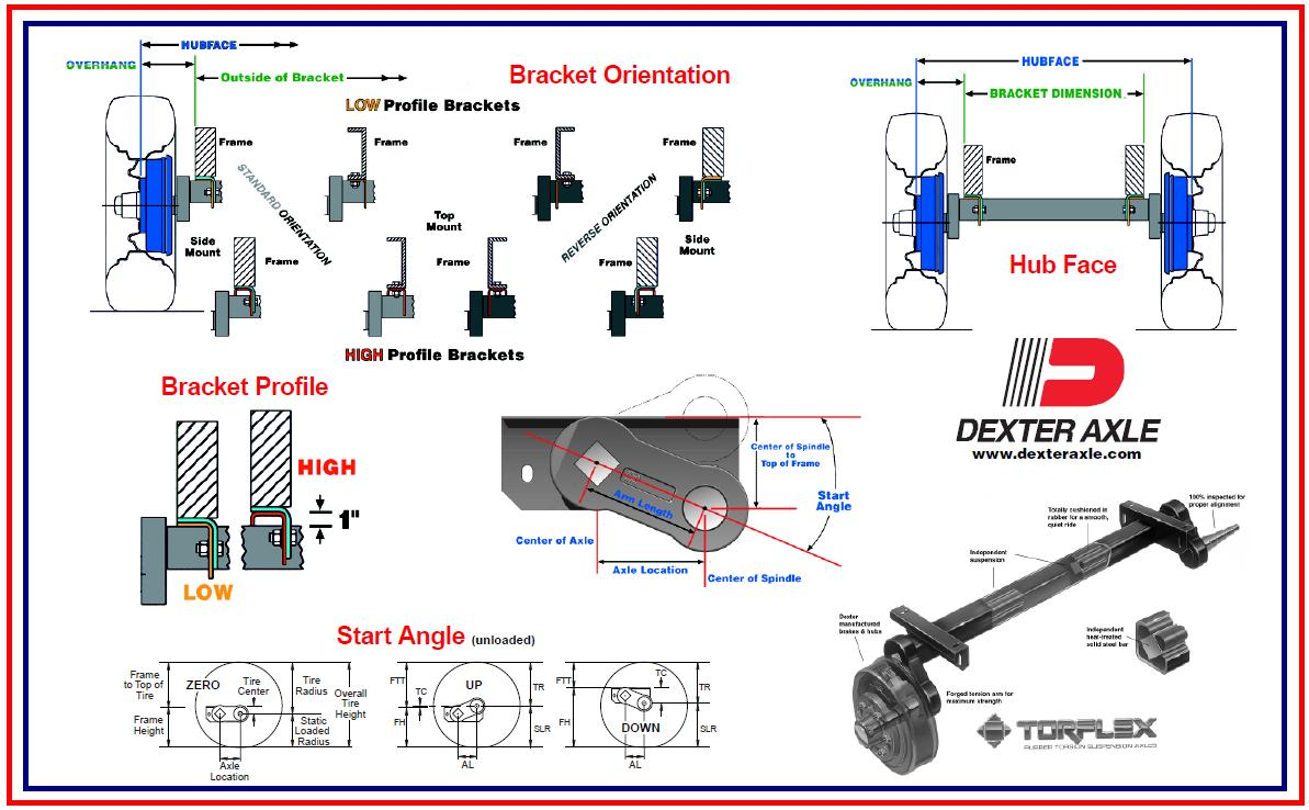 Usb Wire Diagram moreover Bass 3 as well Semi Truck Air Brakes hT2u M6wrs o 7Clxh0SwJStD5kX3bqS 51EH1cw3RobM additionally Watch furthermore Question 78233. on hydraulic trailer brake wiring diagram